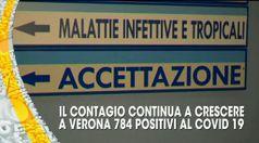 TG SOMMARIO GIORNO, puntata del 20/03/2020