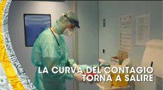 TG SOMMARIO GIORNO, puntata del 01/04/2020