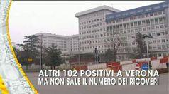 TG SOMMARIO SERA, puntata del 01/04/2020