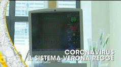 TG SOMMARIO SERA, puntata del 07/04/2020